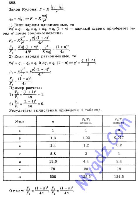 Гдз информатика 9 класс и.г.семакин