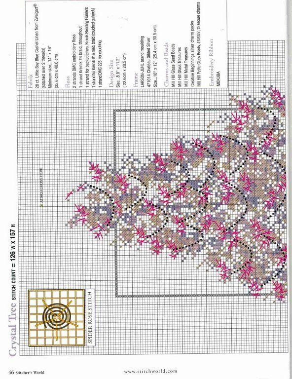 Ampliar Cross Stitch Tree Holiday Cross Stitch Cross Stitch Patterns Christmas