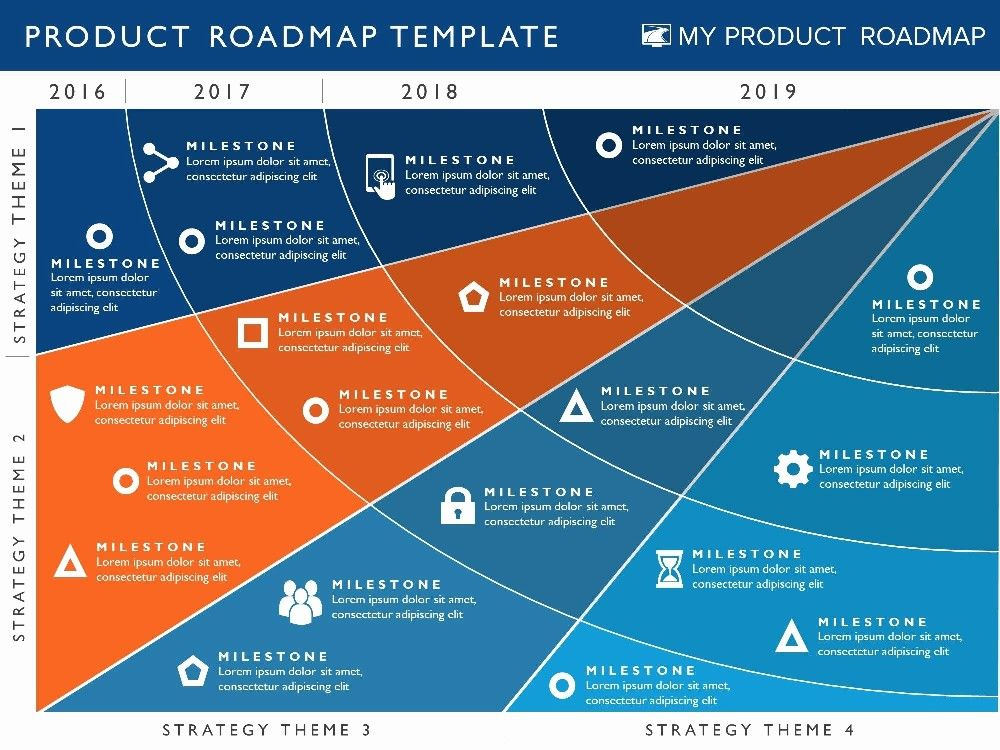 Pin by Don Osborn on venn 7 Pinterest Project management