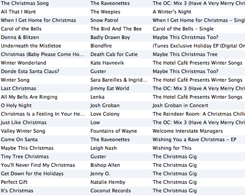 i take my holiday music collection very seriously i have over 170 holiday songs on my ipod many burned from cds i had - Classic Christmas Songs List