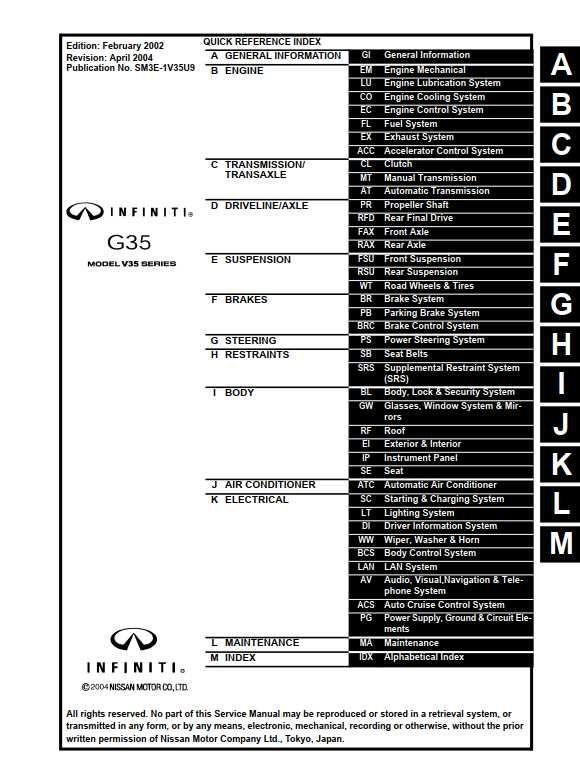 New post (Infiniti G35 Sedan Model V35 Series 2003 Service