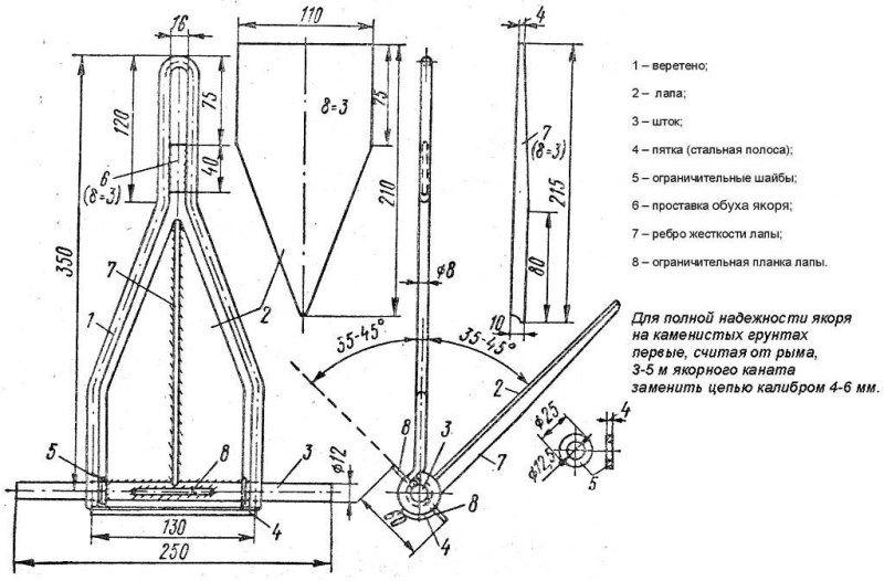 Лодка из фанеры своими руками: чертежи и изготовление