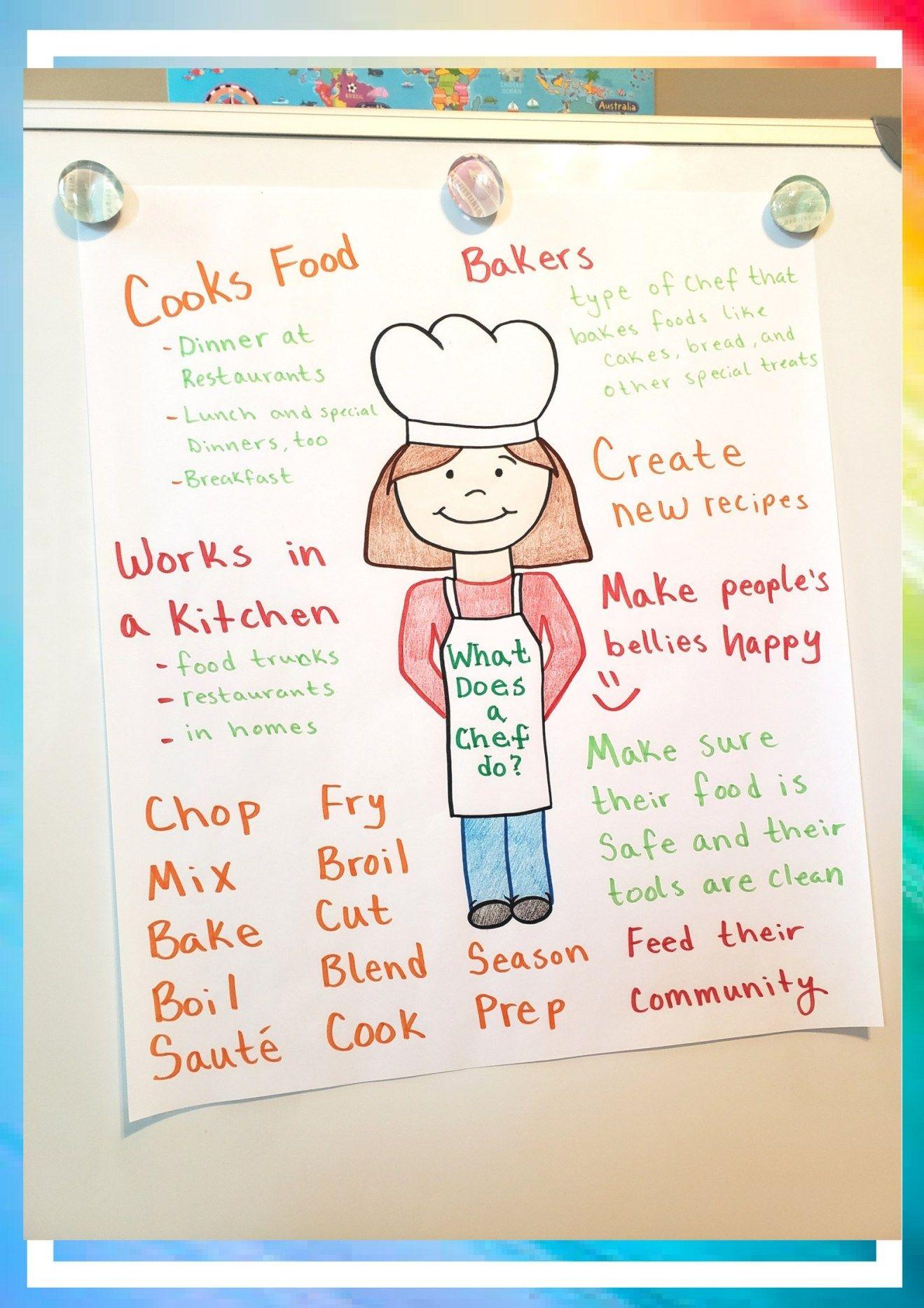 Preschool At Home Week 7 Little Chefs