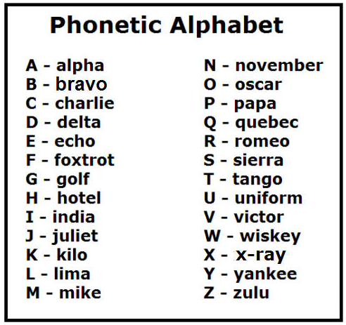 international phonetic alphabet and following phonetic The most-widely used such system is the international phonetic alphabet by the international phonetic association the chart is divided into the following.