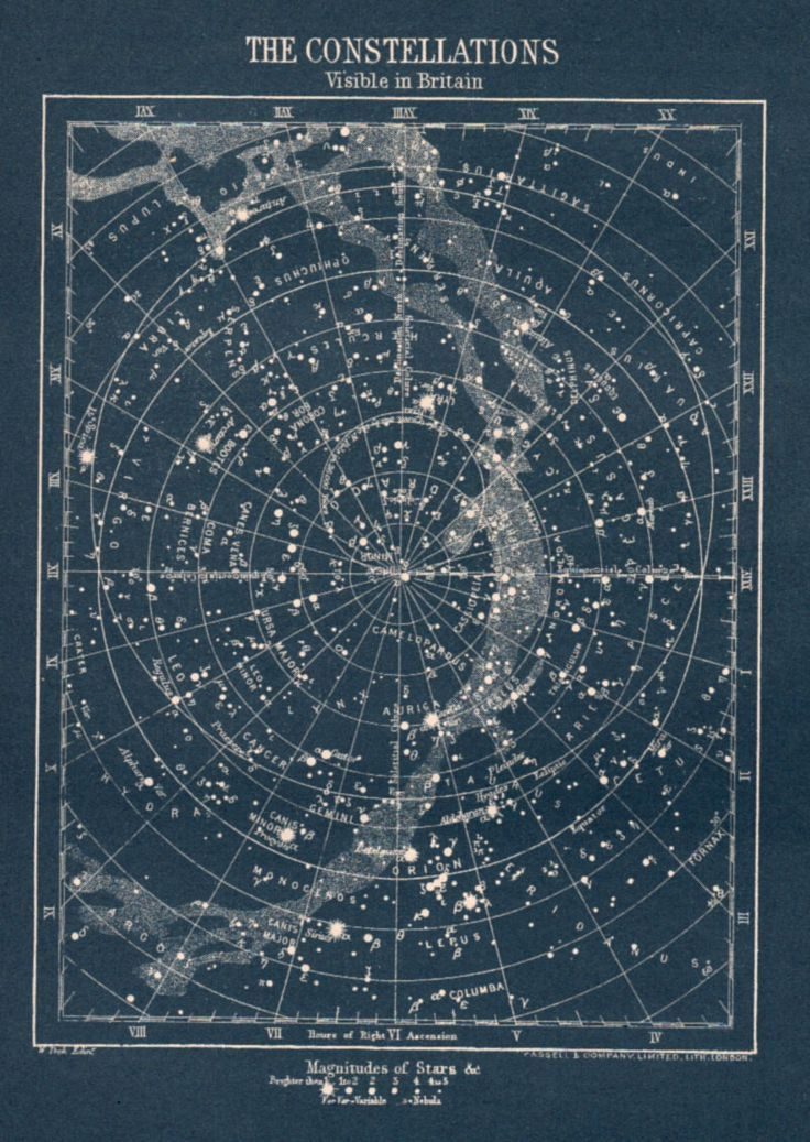 Relics Sculpture Motifs For The Home Antique Constellation Star - How to read a star map
