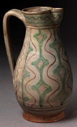 Ceramic dating techniques