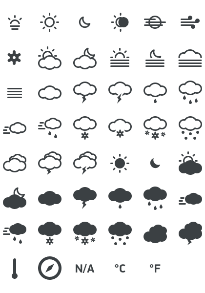 Meteocons - a free set of 40+ weather icons in PSD, CHS, EPS