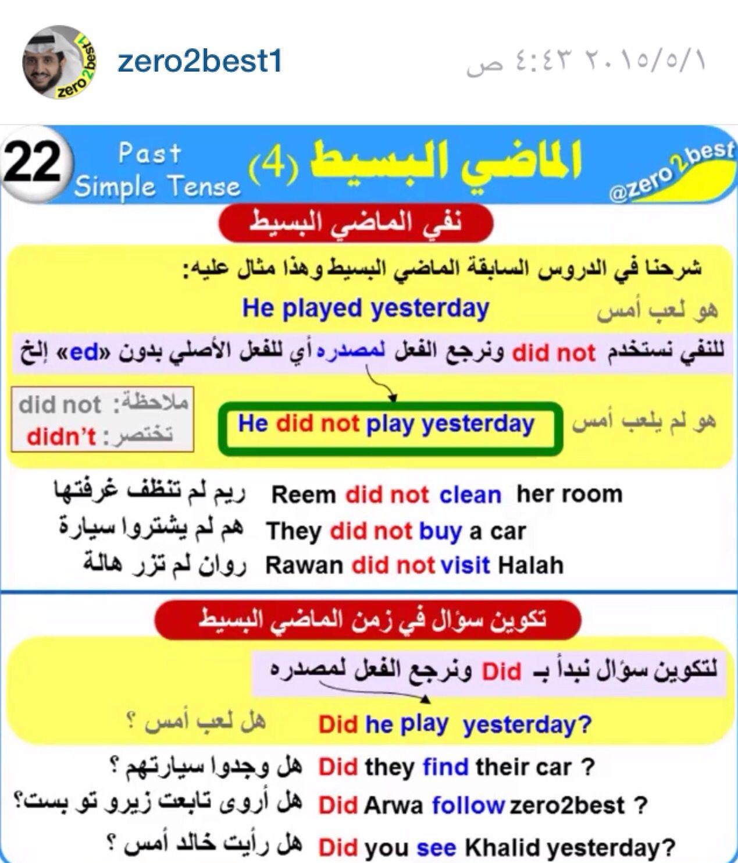 Zero 2 Best Lesson 22 Learn English English Language Learning English Language Teaching