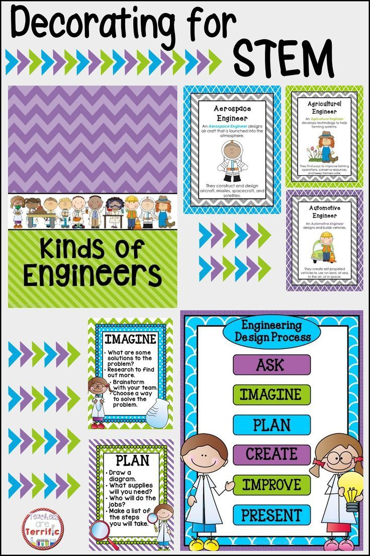 Includes kinds of engineers and the engineering design process posters all in colors purple lime bright turquoise more also stem poster mini bundle rh pinterest