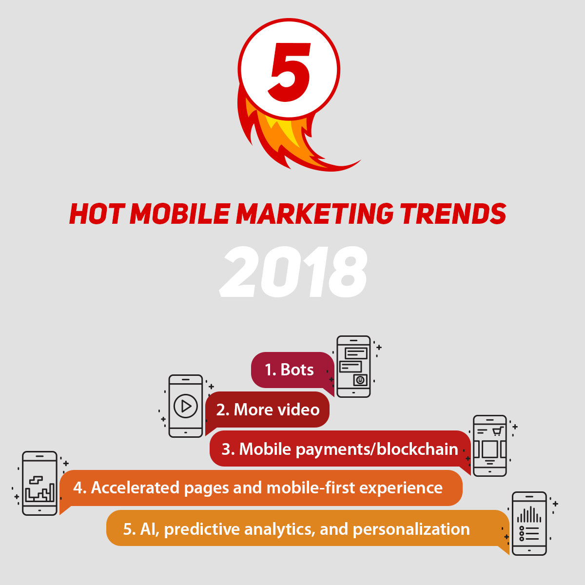 5 hot mobile marketing trends to watch in 2018 bots - Mobel trends 2018 ...