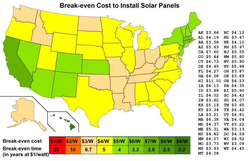 File Us Solar Break Even Cost Png Wikimedia Commons Best Solar Panels Solar Energy Panels Solar Panels
