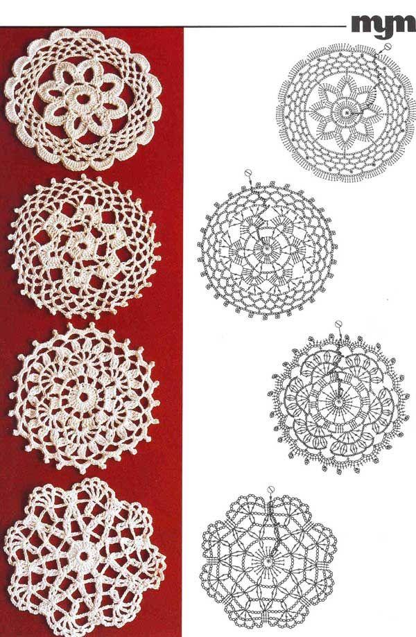 doilies | Doily crochet | Pinterest | Ganchillo, Tejido y Carpeta