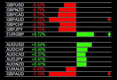 Forex Market Gbp Aud Sell Signal 11 24 2015 Forex Trading Day