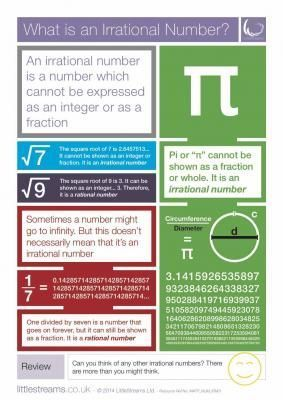 FREE: What is an Irrational Number?