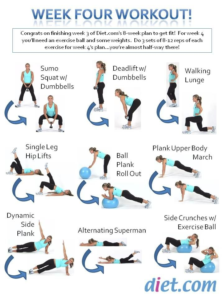 Week 4's workout - join our #SpringFitnessChallenge! | 8 ...