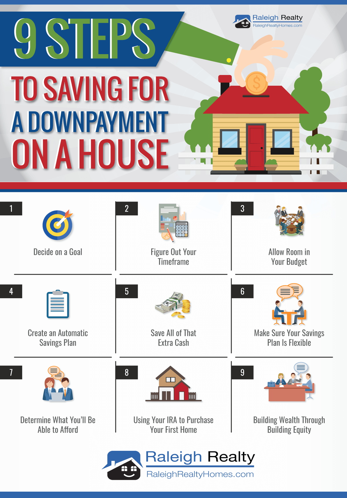 Saving For A Downpayment On A House Buying First Home Home Buying Process Buying Your First Home