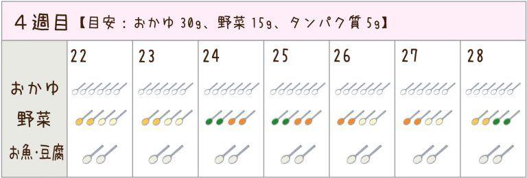 離乳食スタート 1ヶ月目の献立カレンダー お魚離乳食材通販 Mogcook モグック 離乳食 スタート 離乳食 離乳食 カレンダー
