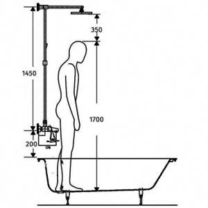 Pin on Plumbing Fails