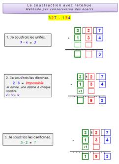 La soustraction avec et sans retenue maths soustraction soustraction avec retenue et ulis - Soustraction avec retenue cm1 ...