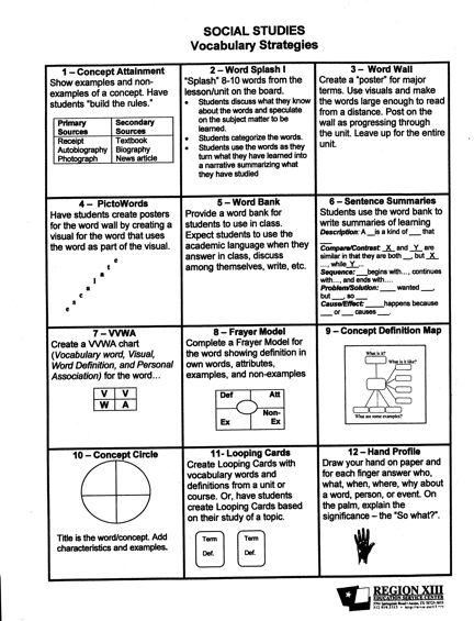 Vocabulary strategies academic vocabulary ideas for school vocabulary strategies academic vocabulary publicscrutiny Image collections