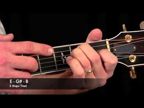 E Chord How To Play E Major On The Guitar Guitars Pinterest