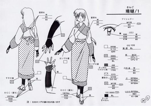 Pin about Character design on Character sheets