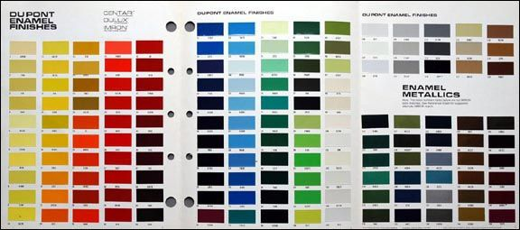 Dupont Auto Paint Color Chart 2016 Grasscloth Wallpaper Color