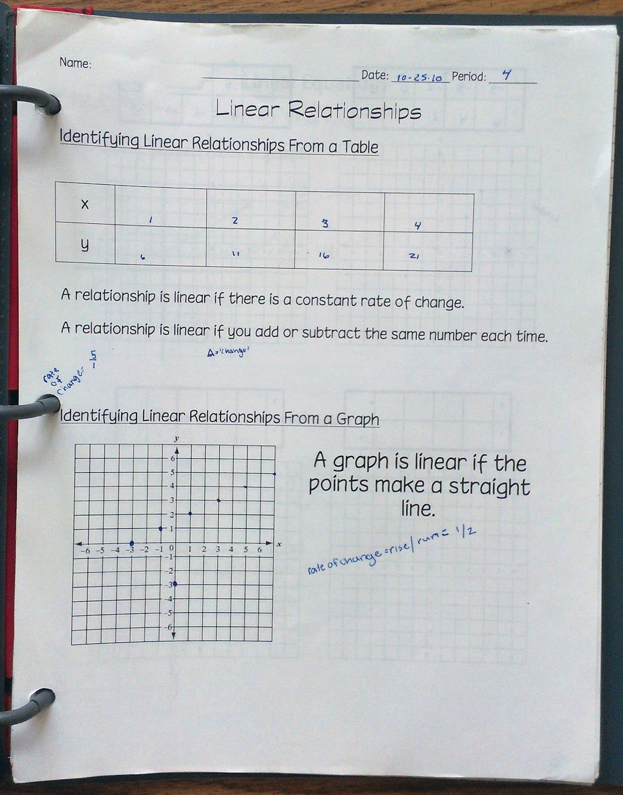 Everybody Is A Genius Linear Equations Linear Functions Lines