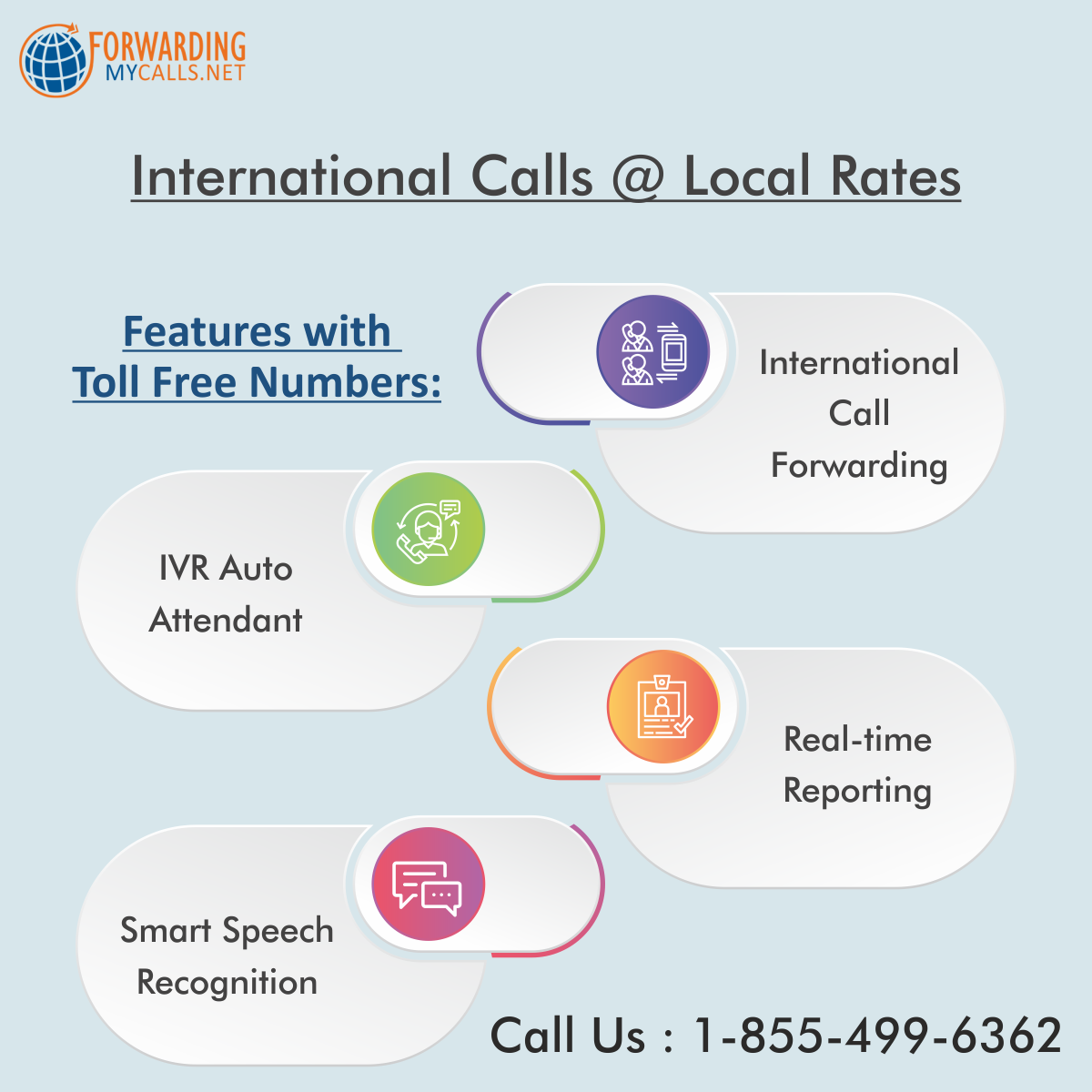 Buy International phone number an affordable pricing
