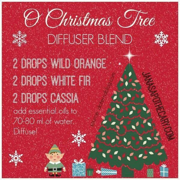 Christmas Tree Diffuser Blend Terra Essential Oils Essential Oils My Essential Oils