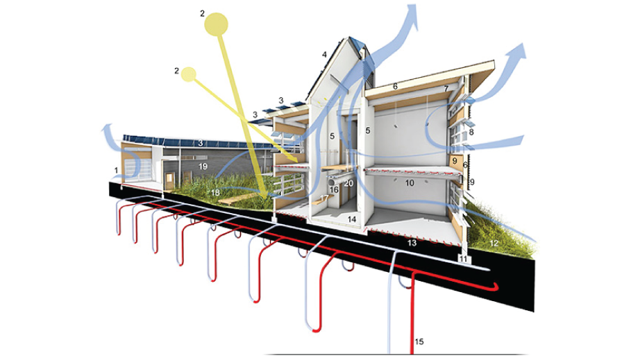 Passive Cooling Sustainable Architecture Green Architecture