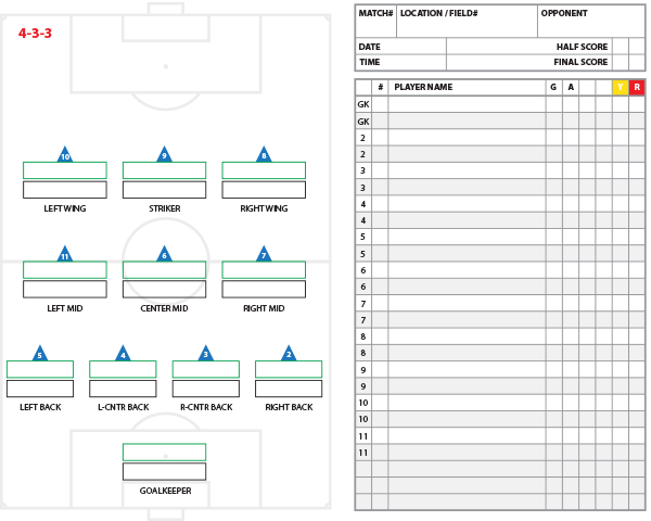 Soccer Formations And Systems As Lineup Sheet Templates Brant Wojack High School Soccer High School Soccer