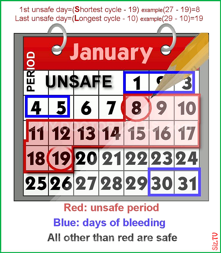 3 ways to use a fertility calendar wikihow.