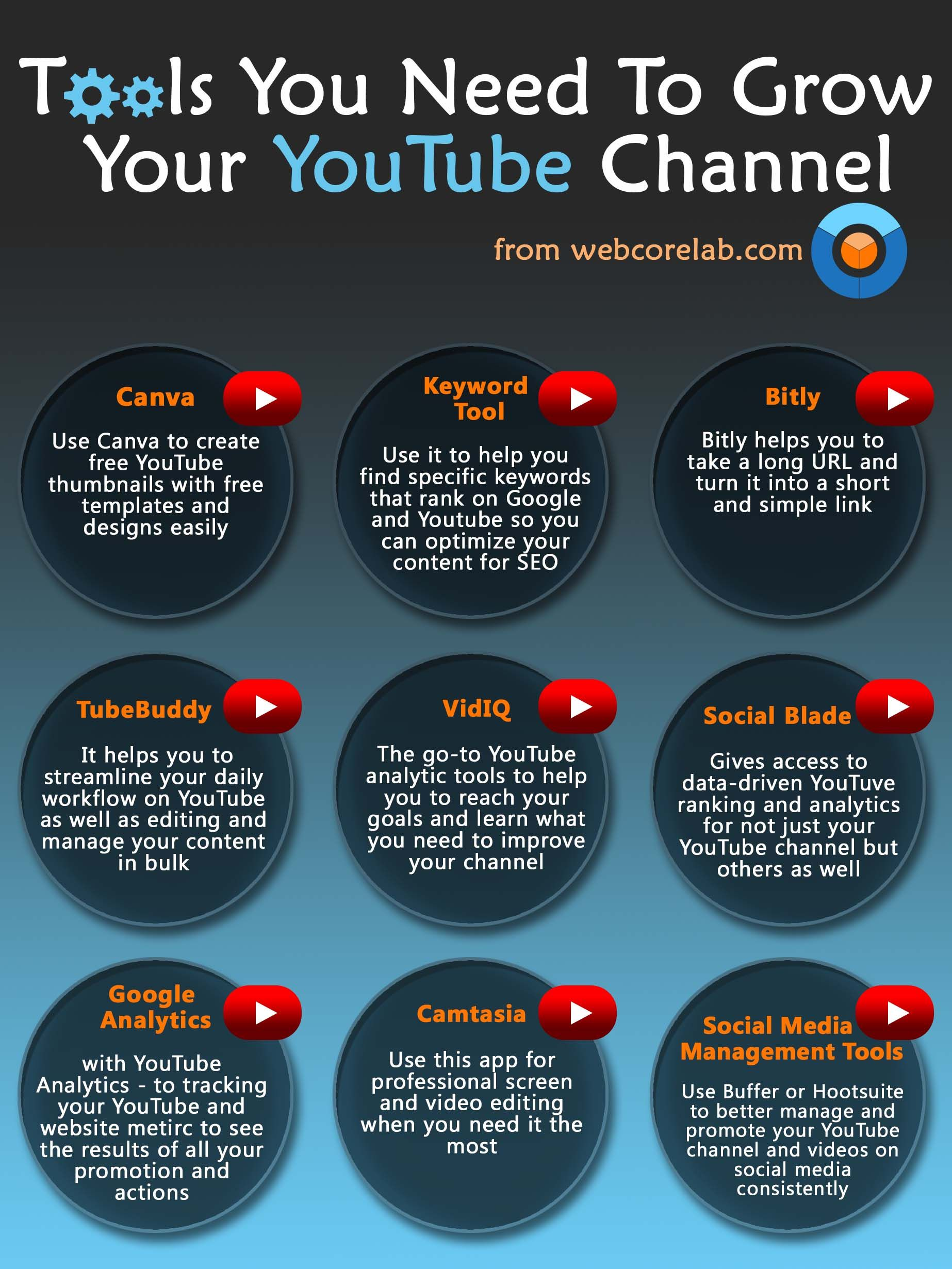 Youtube Marketing Will Be More Effective With These Tools Youtube Marketing Youtube Marketing Strategy How To Attract Customers