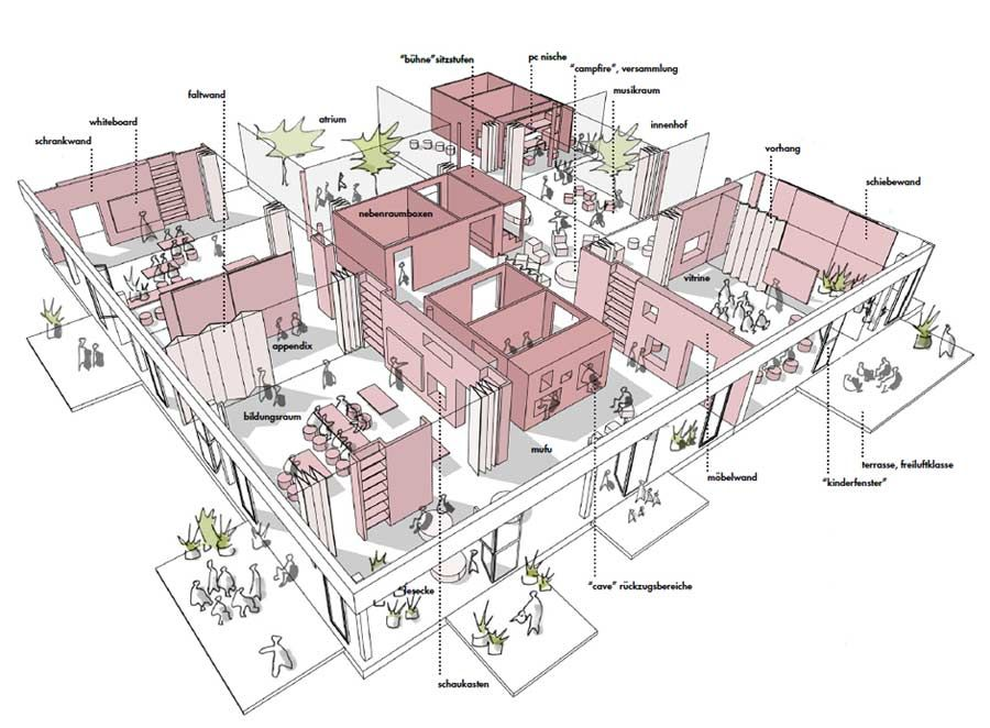 Bildungscampus attemsgasse in planung arch concept for Architektur axonometrie