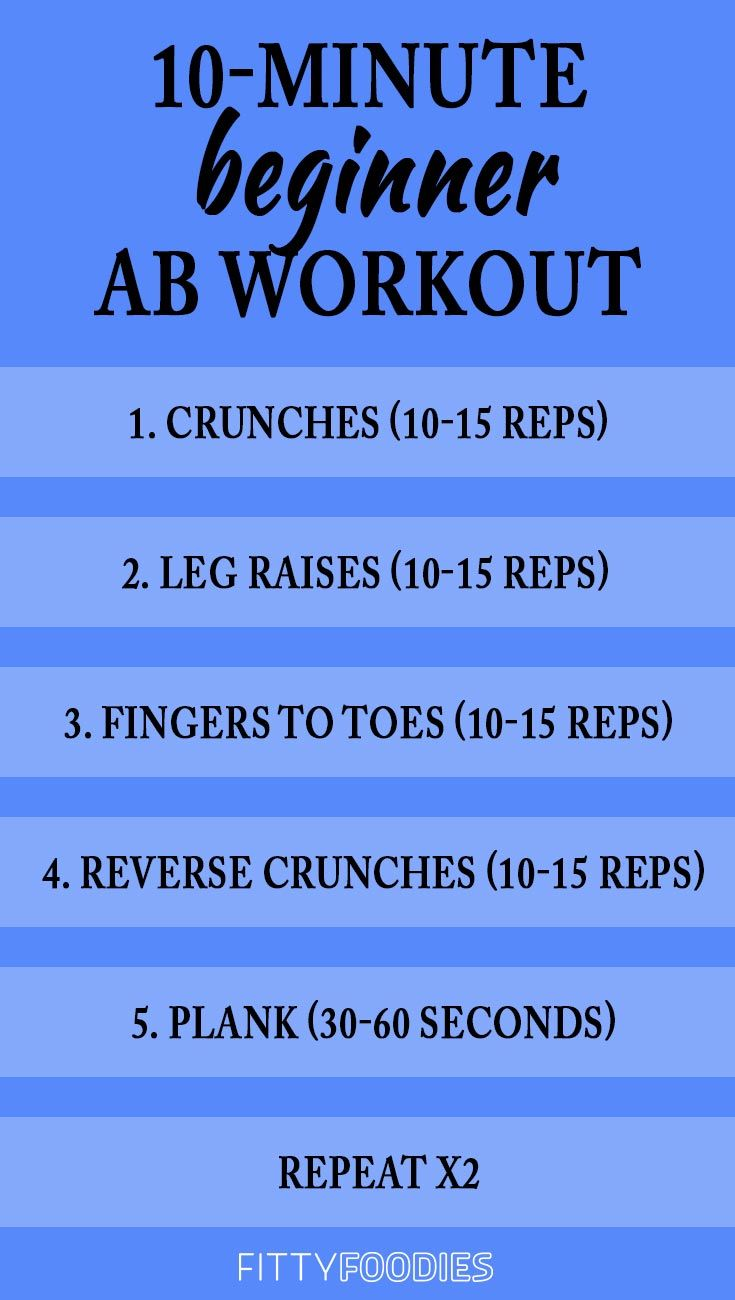 10-Minute Beginner Ab Workout For Women - FittyFoodies