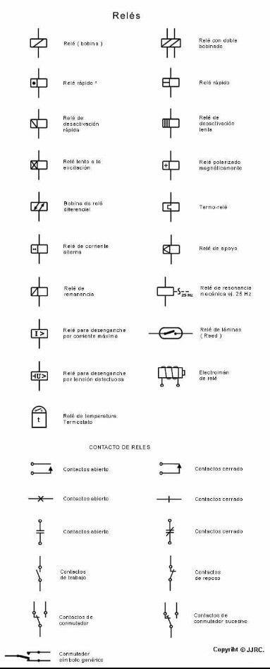 Relevador de control simbolo