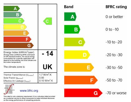 best energy efficient windows source energy labels the best energy efficient windows are a rated