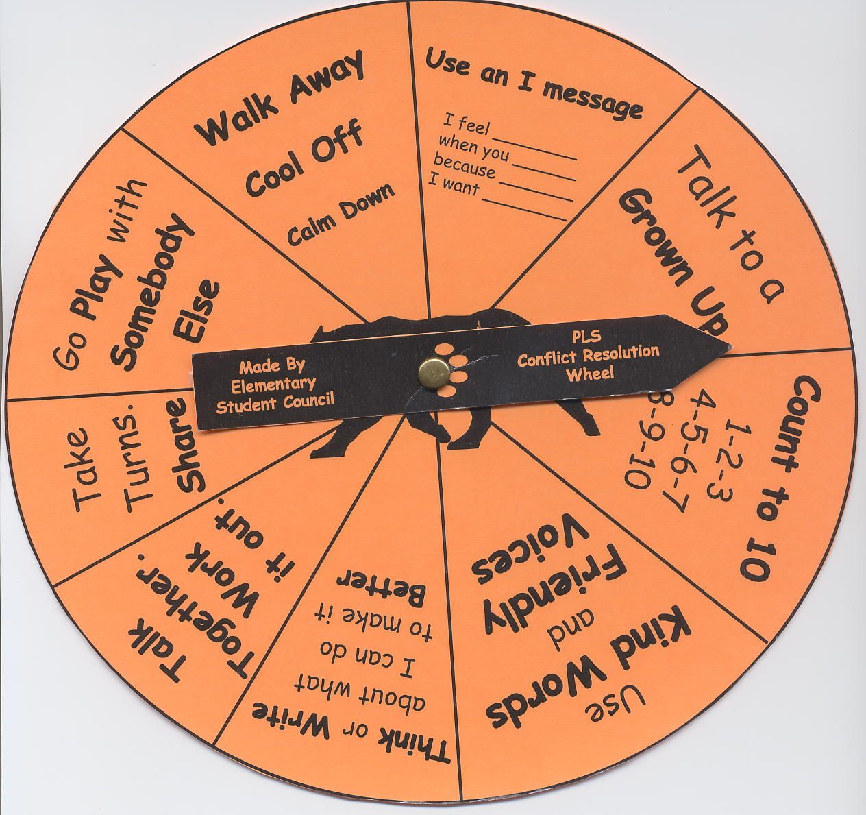 Conflict Resolution Wheel