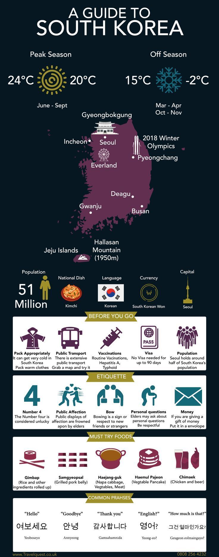 Photo of Watch a guide to South Korea with all the important information …