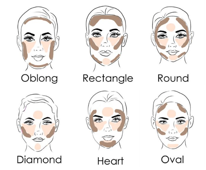 Photo of How to Contour: The Ultimate Guide | The Beautiful Existence