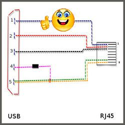 Usb To Ethernet Wiring Diagram | Wiring Diagram Centre Usb Ethernet Wiring Diagram on ethernet wiring sequence, coax to ethernet diagram, ethernet switch, ethernet wiring guide, ethernet pinout, rs 485 db9 pinout diagram, ethernet cable, ethernet wire, ethernet b pattern, ethernet clip, 802 3 ethernet diagram, ethernet transformer, ethernet wiring connection, ethernet connectors diagram, ethernet circuit diagram, rj45 wire order diagram, ethernet plug diagram, ethernet wiring color, ethernet 568a, ethernet wiring t568b,