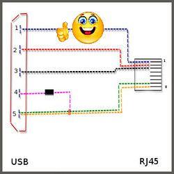 USB RJ45 Wiring Diagram   Technology   Electronics, Usb