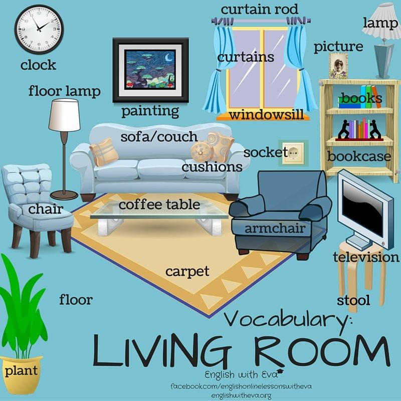 Vocab living room 1 esl beginners pinterest for Living room y sus partes