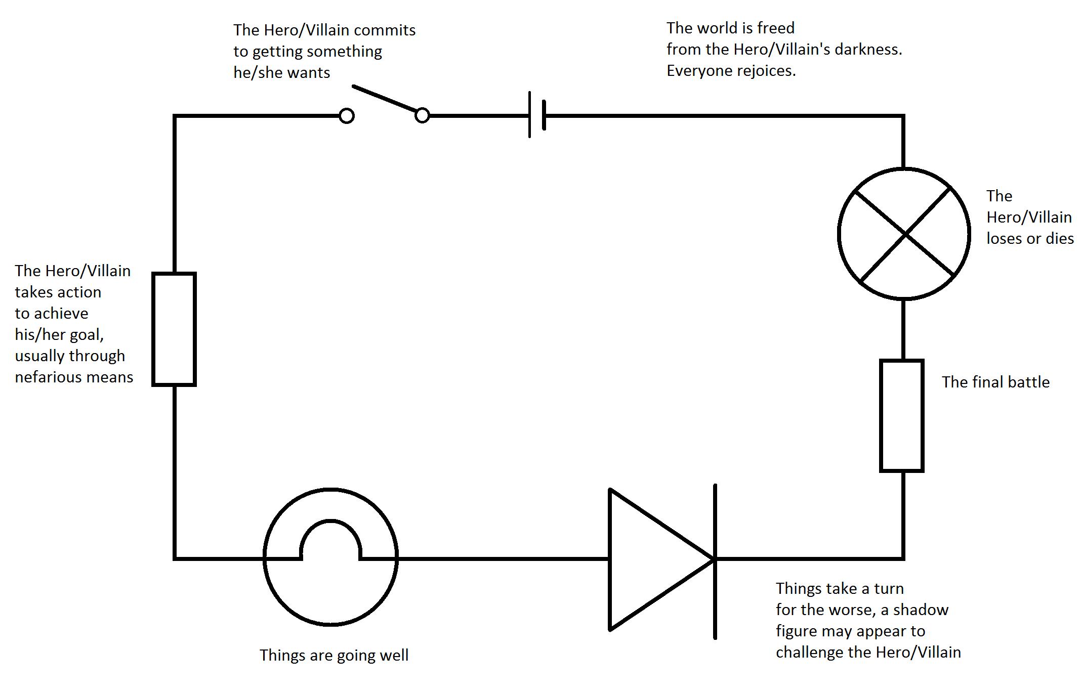 New House Electrical Wiring Basics Diagram Wiringdiagram Diagramming Diagramm Visuals Visualisation G Electrical Circuit Diagram Circuit Diagram Diagram