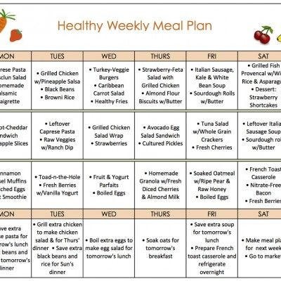 Pin On Healthy Recipes