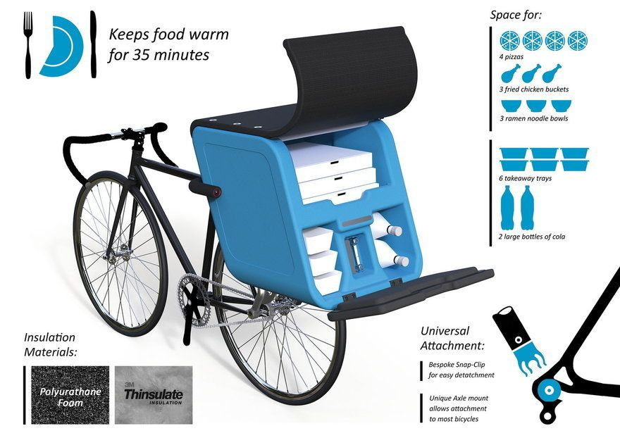 Rhombi Bicycle Food Delivery Pannier By Jamie Robinson