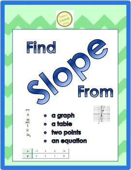 This 24-question worksheet or assessment requires finding slope ...