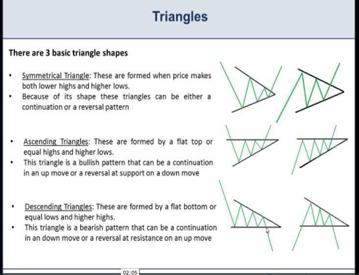 Ckkjgvhukaathgd Jpg Large 733 561 Forex Chart Pattern