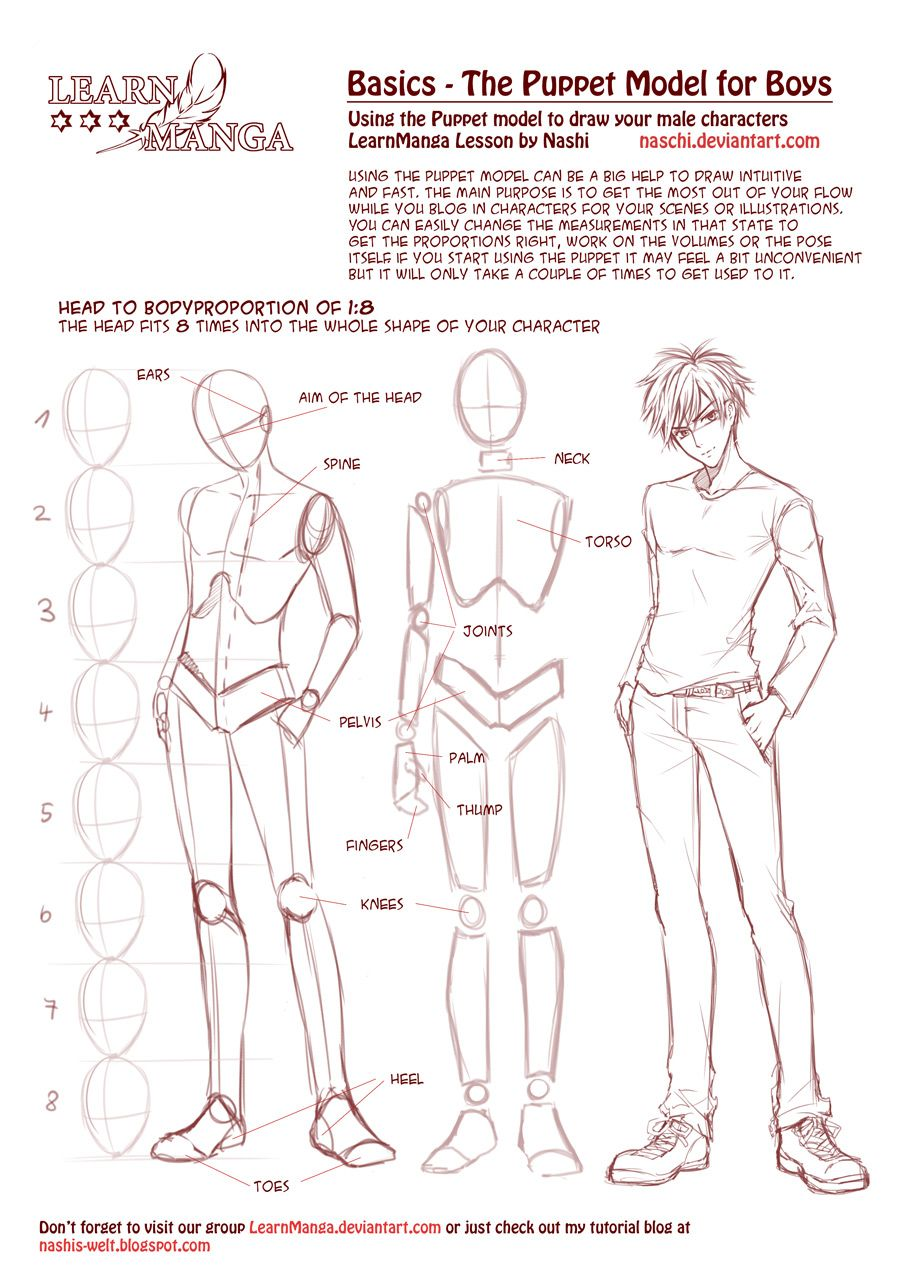 Learn Manga Basics: The Male Puppet by Naschi on D